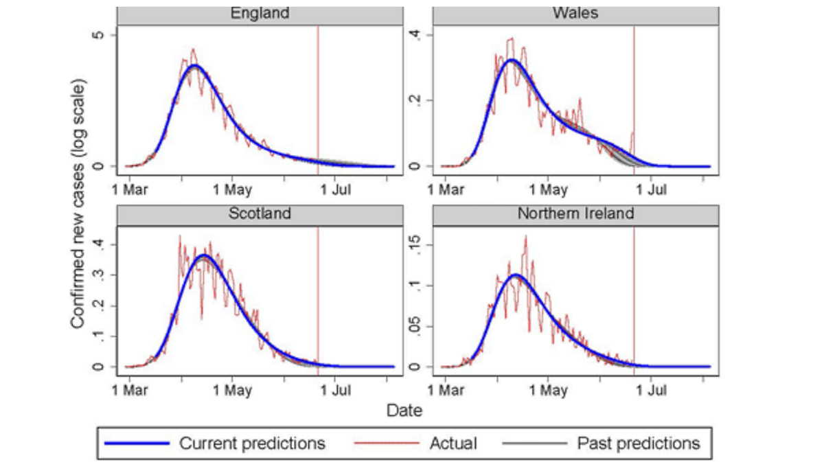 predicted uk coronavirus cases trajectory